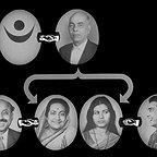فیلم سینمایی The Holy Man به کارگردانی Satyajit Ray