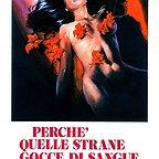 فیلم سینمایی The Case of the Bloody Iris به کارگردانی Giuliano Carnimeo